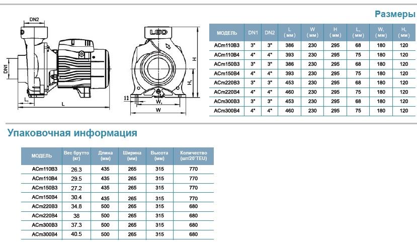 Габарить ACm110-300B3(4).jpg