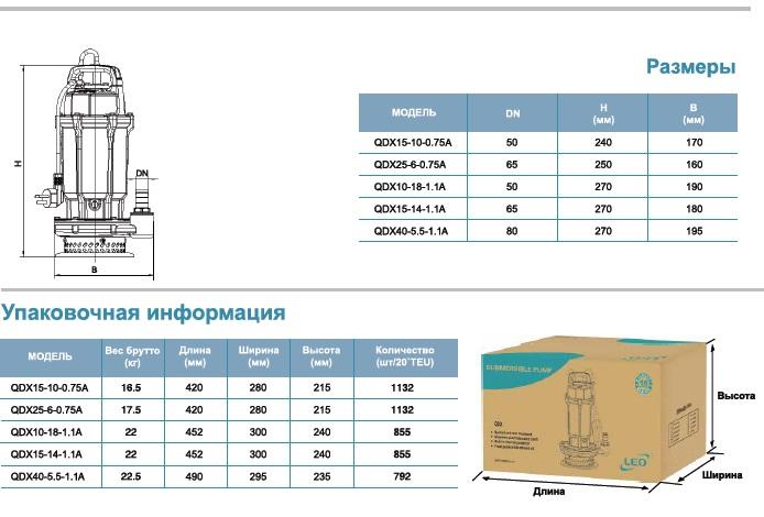 Габариты Насос для колодцев LEO QDX 25-6-0,75А, QDX 40-5.5-1,1А.jpg