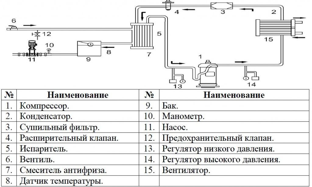 Установка насоса в системе кондиционирования.JPG