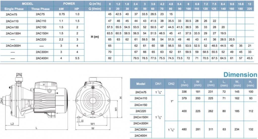 Монтажные размеры ACM.JPG