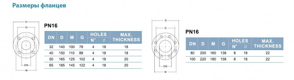 Размер фланцев XST.jpg