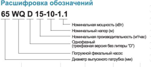 Расшифровка обозначений WQ.JPG