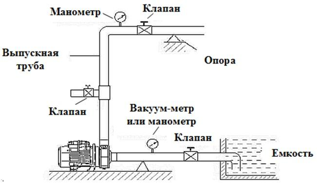 Пример установки .jpg