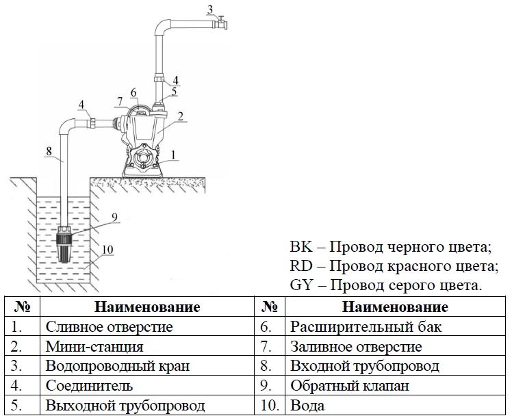 Схема установки рядом со скважиной.jpg