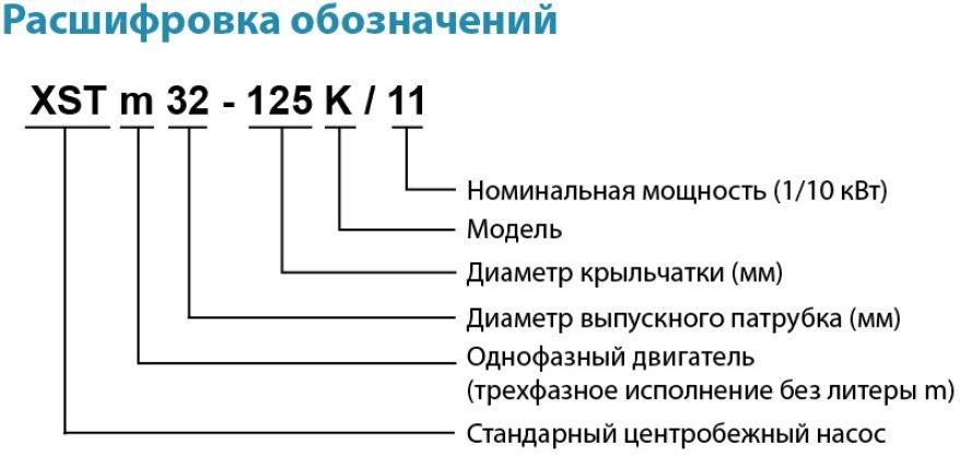 Расшифровба обозначений LEO XST.JPG