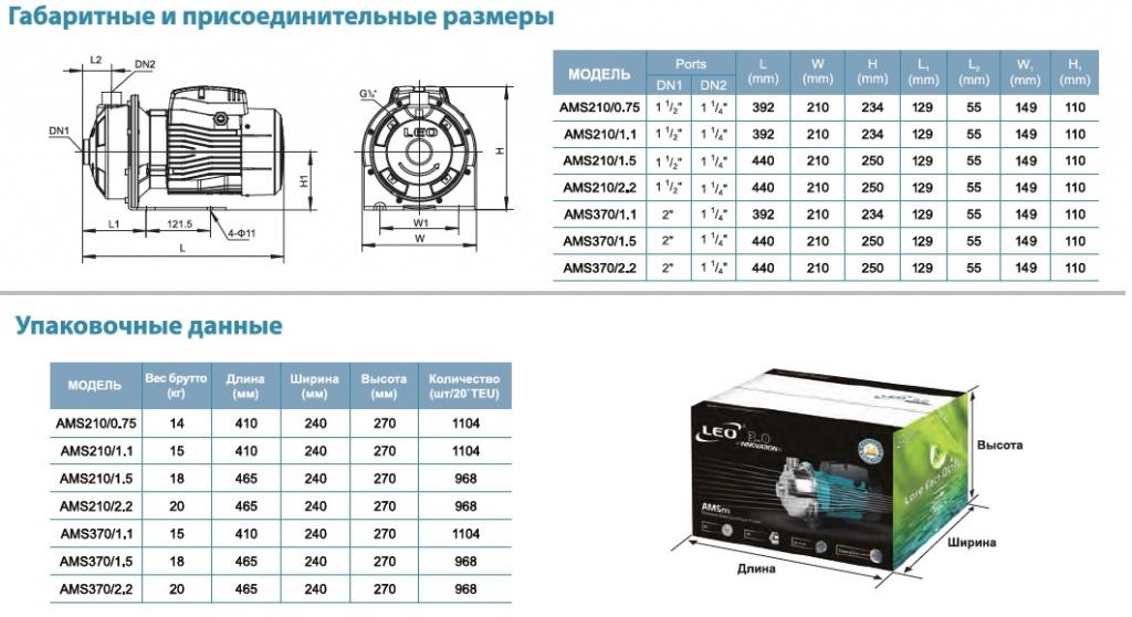 Габариты AMS210-0.75, AMSm210-1.1(2.2).jpg