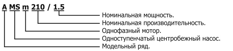 Расшифровка обозначений.jpg