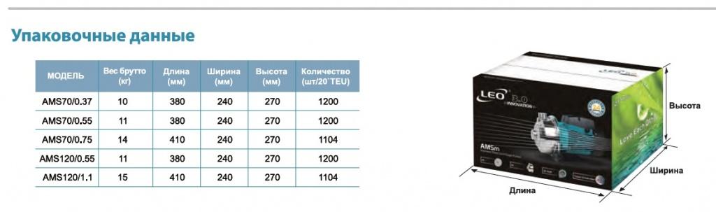 Упаковочные данные AMSm.jpg