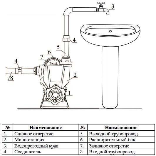 Схема установки в систему водоснабжения.JPG