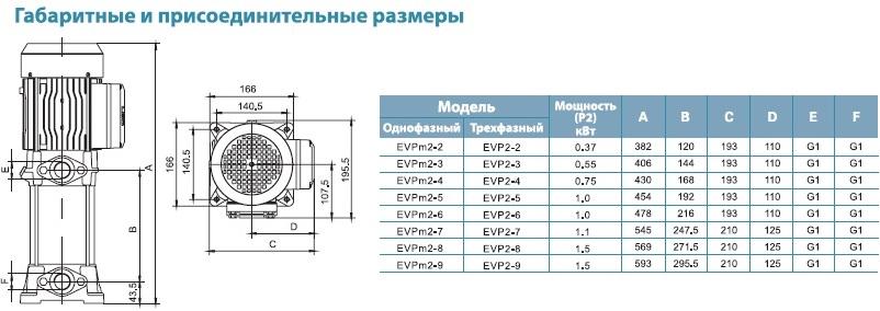 """Габариты Насос вертикальный многоступенчатый """"LEO"""" EVP(m)2(2-9).jpg"""