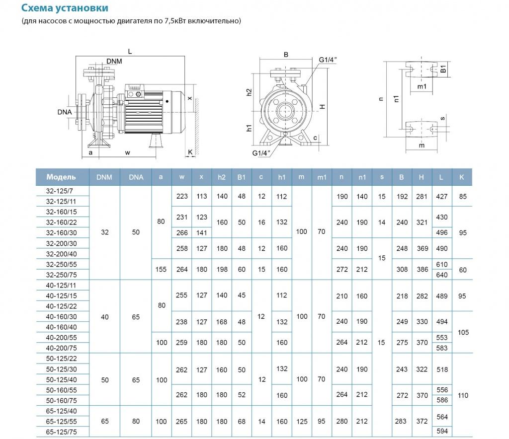 Схема установки насосов LEO XST до 7,5 кВт.jpg