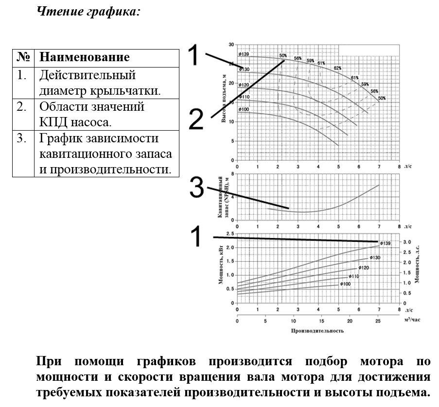 Чтение графика.JPG