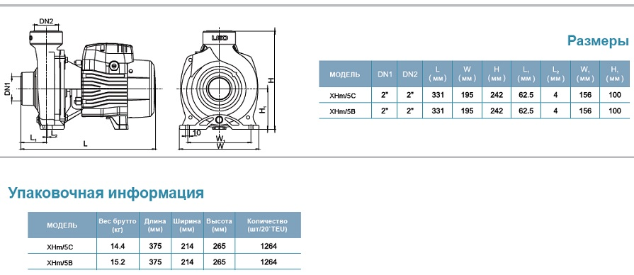 Габариты EHm-5B (XHm-5B), XHm-5С.jpg