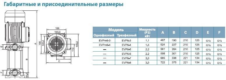 """Габариты Насос вертикальный многоступенчатый """"LEO"""" EVP(m)6(3-8).jpg"""